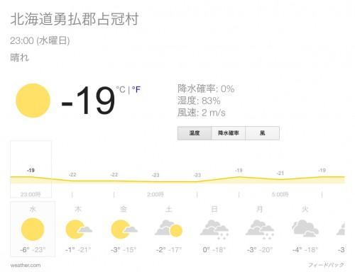 マイナス19℃
