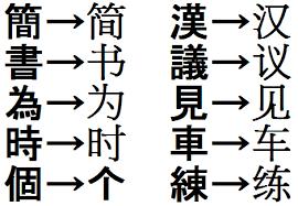 簡体字 繁体字