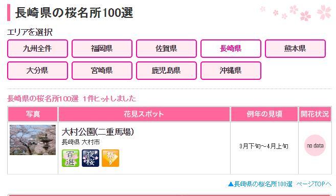 長崎県にある日本桜名所100選は、大村公園だけ