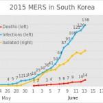 【韓国人には気をつけよう】日本に流入している韓国人売春婦は約5万人で、MERSの感染源