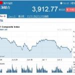 チャイナ(支那、中国)バブル崩壊が始まったのかな? 3