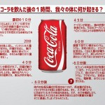 「コーラを飲むと頭が悪くなる」という授業があった長崎県