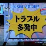 中国人、日本のコンビニで暴力