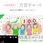 方言で出身地がわかる、東京女子大の「出身地鑑定!!方言チャート」