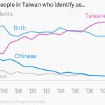 台湾人の意識変化と長崎県
