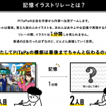 【動画あり】伝言ゲームのイラスト版:記憶イラストリレーとは?