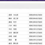 【在校生向け】京都大学と大阪大学の違い。そして大村高校と大阪大学