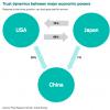 TPPの意味が大きい理由