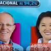 ペルー大統領選挙、ケイコ・フジモリ氏は当選したのか?