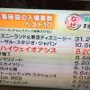 1位東京ディズニーランド、2位大阪ユニバーサルスタジオ、では3位は? その1