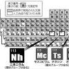 【在校生向け】日本初の新元素名「ニホニウム」正式決定(原子番号113、元素記号Nh)