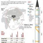 インド、中国全土を射程内にしたミサイル開発に成功