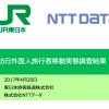 【NTTデータとJR東日本が公表】入国地や国籍による訪日外国人の移動実態