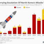 【開戦前】6時20分にミサイルが発射されたのに、報道されたのは8時(5月14日)