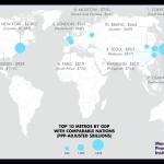 【在校生向け】文系は東京の大学を目指そう!国と同じ経済規模の都市トップ10:東京都=韓国、ニューヨーク市=カナダ、大阪府=スイス