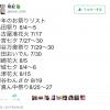 【在校生向け】福岡市より名古屋市?文科系はどの場所にある大学に行くかで、人生が変化してゆくかも