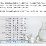 知らない人へ:豊富な日本酒の呑(の)み方、名前一覧