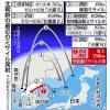 【アメリカ軍発表】北朝鮮のミサイル、3発中1発だけ失敗、残り2発は成功していた