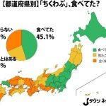 長崎県ではなじみがない「ちくわぶ」という食材