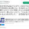 立憲民主党、ツィッターでウソのフォロワー10万人:外見だけで中身のない朝鮮人と同じ?