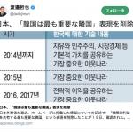 【長崎県は大丈夫ですか?】事実は、韓国はすでに、日本にとっての重要な隣国ではない