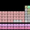【在校生向け】化学選択者向け:元素記号(周期表)、日本と中国を比較してみる