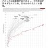 中国人によって日本の医療が崩壊しそうです