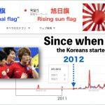 韓国が、日本に対して旭日旗(きょくじつき)で騒ぎ出したのはイチャモンでしょ?