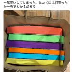 あなたが知らなかったこと:昭和63年(1988)に令和2年(2020)東京オリンピック開催を予言していた作品