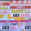 【武漢コロナウイルス】TVのデマを信用しないで、本当の感染者数と死者数をチェック